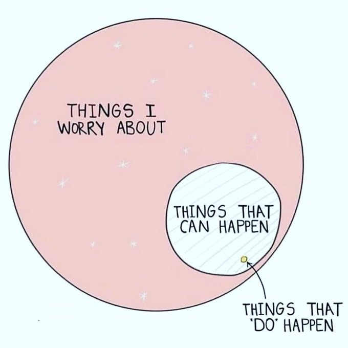 Things I worry about vs things that do happen